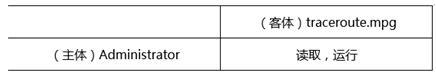 2016年下半年信息安全工程师考试真题含答案(下午题) - 第3张    鹿鸣天涯