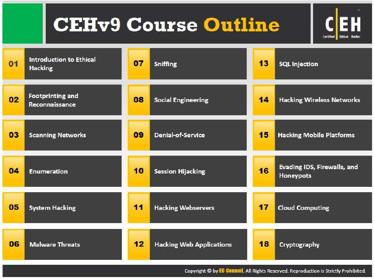 CEHv9(Certificated Ethical Hacker)道德骇客课程资料