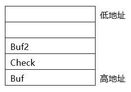 2017年上半年信息安全工程师考试真题含答案(下午题) - 第7张  | 月梦工作室