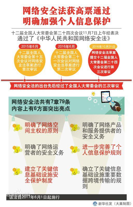 《中华人民共和国网络安全法》全解读!